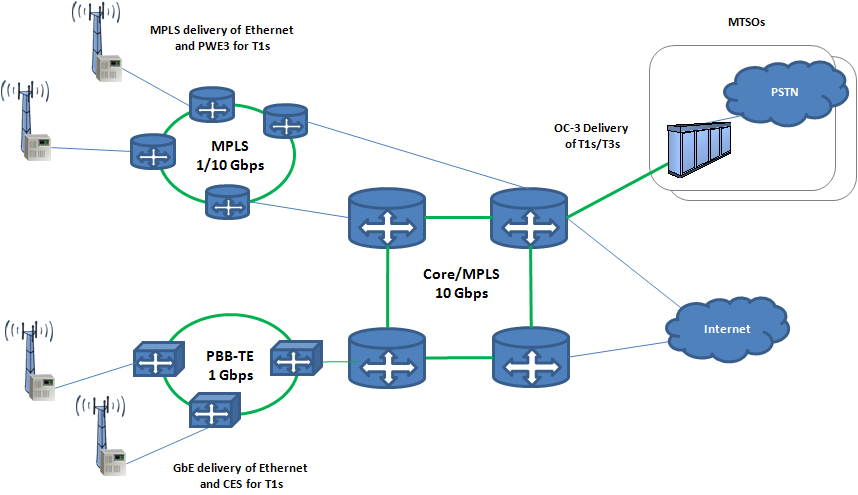 how to make ethernet wireless