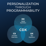 LightRiver: 'Personalization through Programmability'